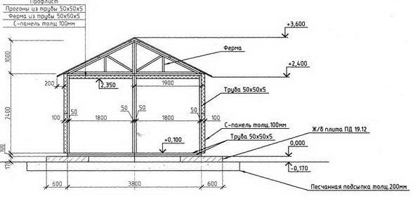 Архитектурно-строительная конструкции панельного птичника