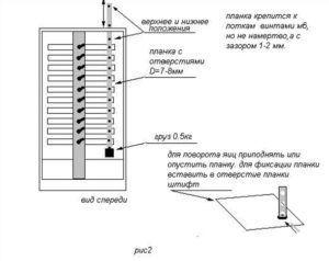 Самодельный инкубатор из холодильника (вид спереди)