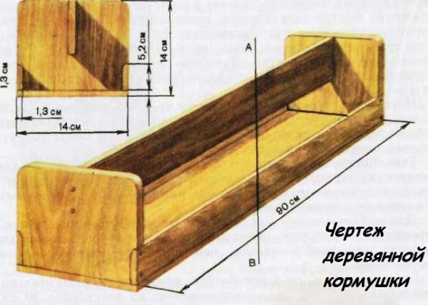 Чертеж деревянной кормушки для домашней птицы