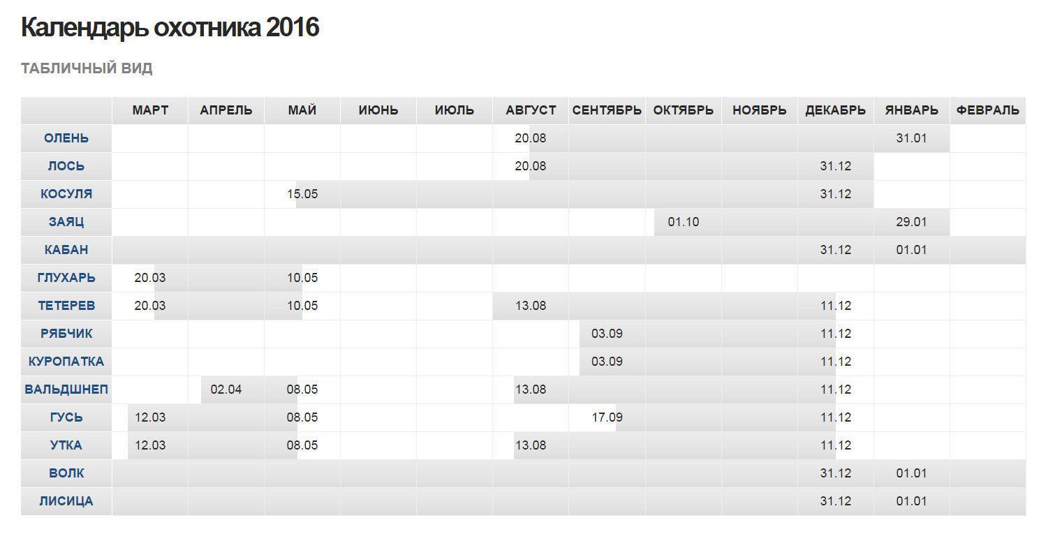 Календарь охотника 2016