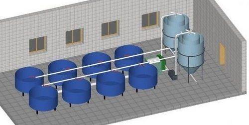 Размещение установки замкнутого водоснабжения (УЗВ) в помещении