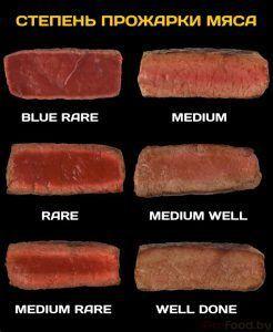 Как определить степень готовности мяса