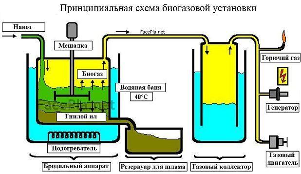 tvertraktor.ru/articles/zapchasti-traktor-tt-4.php