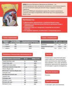 БВМД Purina 25% ЭКО Универсальный