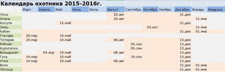 Календарь охотника на 2016 год