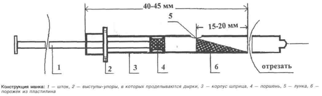 Схема манка из шприца