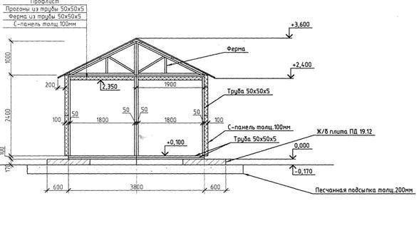 Вариант птичника для домашнего содержания индеек - схема с размерами