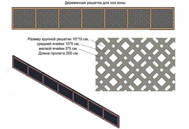 Схема деревянной шпалеры для кустов малины
